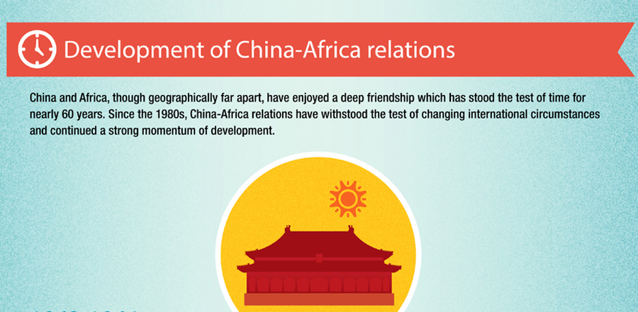 Development of China-Africa relations